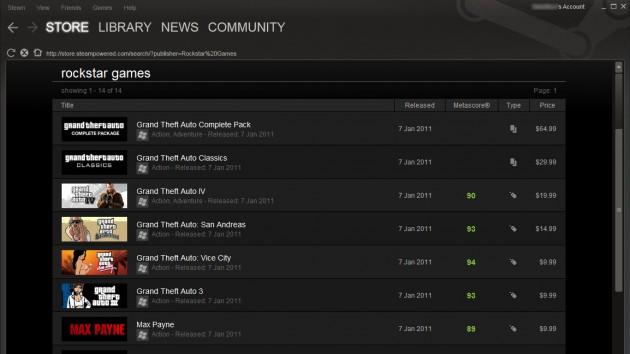 Rockstar Games, yeah!!
