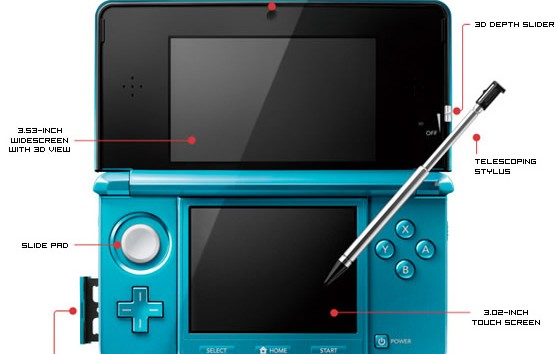Nintendo-3DS-Tech-Specs