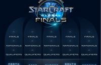 StarCraft II World Championships